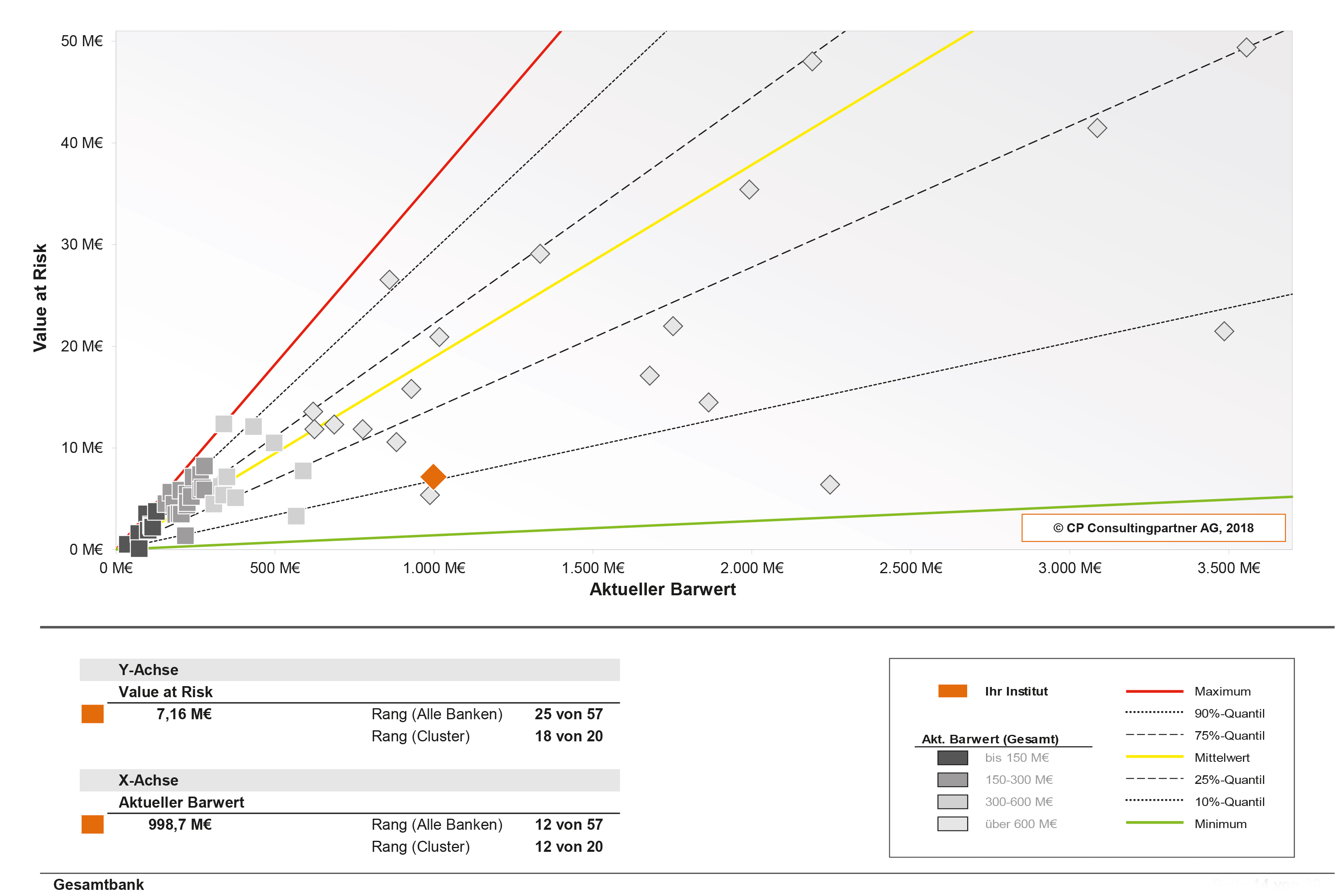 CP BAP Abbildung KPM-EG