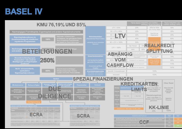 Basel IV_CP BAP