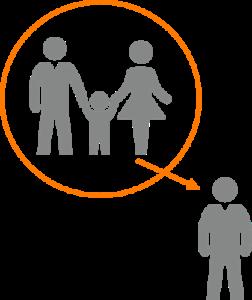 CP BAP – Potenzialorientierte Kundensegmentierung_Abbildung 4